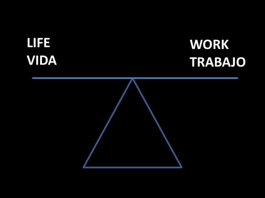 LIFE WORK VIDA TRABAJO