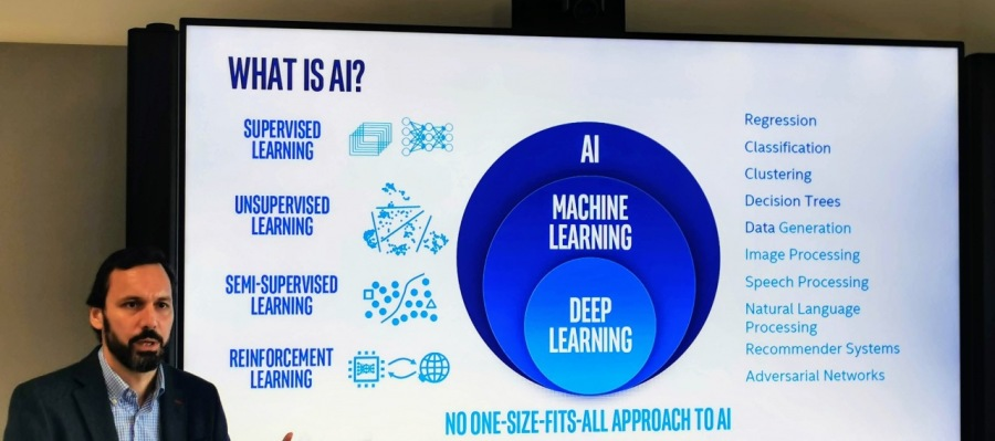 WHAT IS AI?  SUPERVISED LEARNING  UNSUPERWISED LEARNING  SEMH-SUPERVISED LEARNING  REINFORCEMENT LEARNING     S-ALL APPROACH TOA!