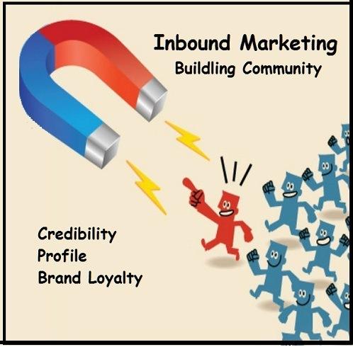 Inbound Marketing Buildling Community  Credibility Profile Brand Loyalty