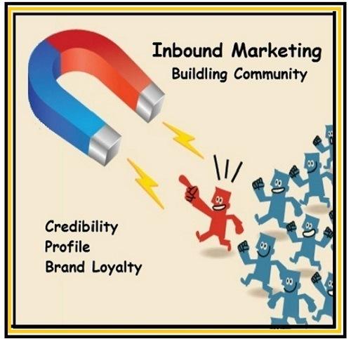 Creating engagement via social media involves.  QUOC Ee  Ar pep [RNR  Bg LP ee ty [RZ PS ETT