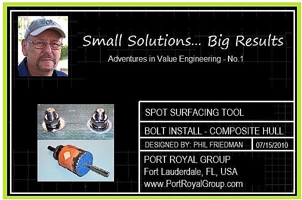 Small Solutions... Big Results (No. 1)