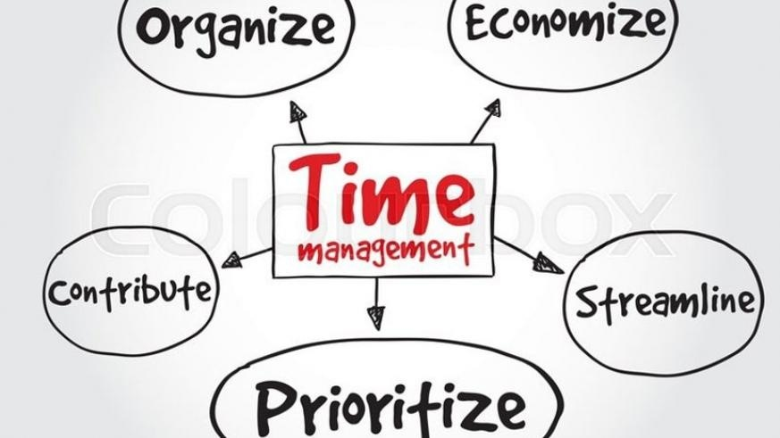 Time a—| management [N, Prioritize