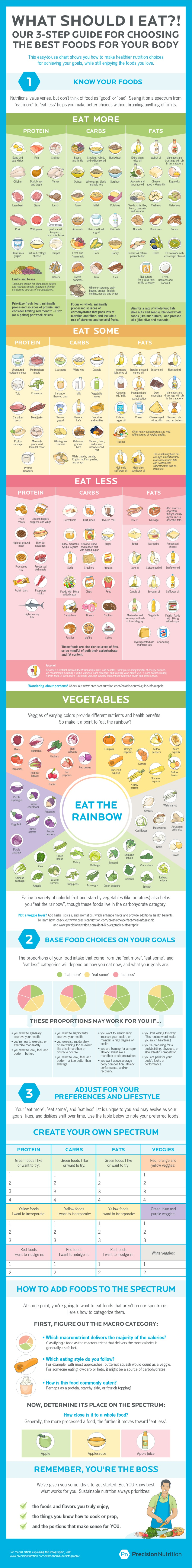 """WHAT SHOULD 