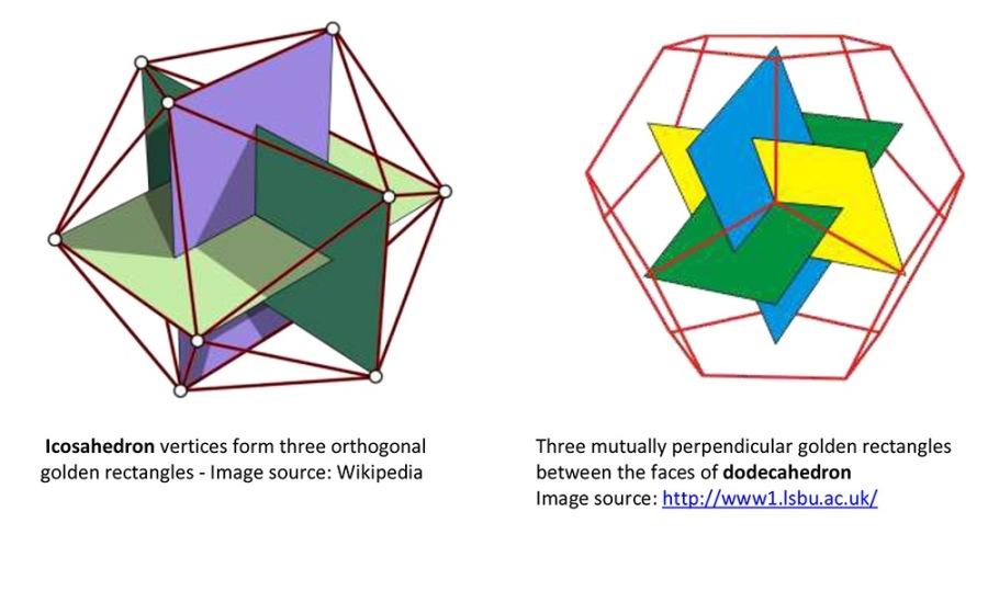 Tetrahedral Molecular Geometry Octahedral Molecular Geometry     Methane Sulfur Hexafluoride     —     109.5°