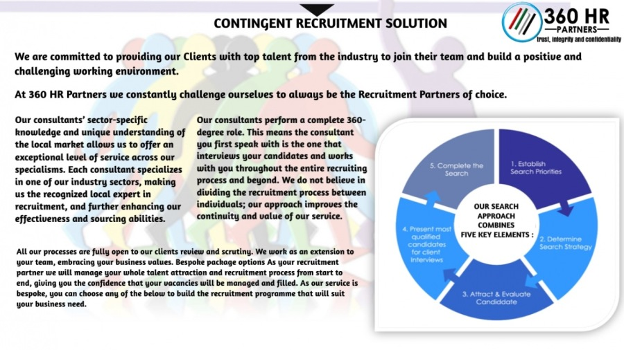 """CONTINGENT RECRUITMENT SOLUTION 1 360 H R  rammnrs—  nm an We are committed to providing our Clients with top talent from the industry to join their team and build a positive and chollenging working environment.  At 360 HR Partners we constantly challenge ourselues to always be the Recruitment Partners of choice.  Our consultants"""" sector-specific Our consaltonts perform o complete 360 Rnowledqe and unique understanding of degree role. This means the consultont the locol morket allows ws to offer an you first speak with is the one that exceptions level of service ocross our interviews your condidotes and works specialisms. Coch consultant specializes With you throughout the entire recruiting in one of our industry sectors, moking Process and beyend. We do ast believe in ws the recognized local expert in inning the recruitment process betieen recruitment, ond further enhancing our individuals; our approach improves the effectiveness and sourcing abilities. continuity ond velue of our service  All owt processes ere fully open 1s our clients reveem and scruting, We werd o5 on exteasioe lo oer tem. embracing your business values Bespobe pacha cptiens As your recruitment partner we will manage your whole talent attraction end recruitment process from start to end rng you the confidence that yer vecencies will be menaged ond filled. As eur service is Bespobe. yo con choose amy of The bets to build the recruitment programme thot wil suit your basiness need."""