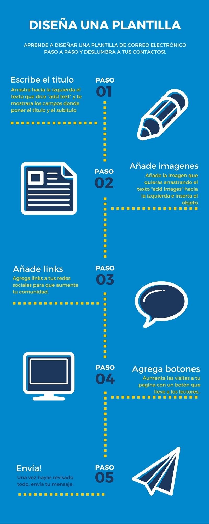 """5 beneficios de las infografias para tu estrategia de social mediaDISENA UNA PLANTILLA  APRENDE A DISENAR UNA PLANTILLA DE CORREO ELECTRONICO PASO A PASO Y DESLUMBRA A TUS CONTACTOS!  Escribe el titulo PASO  Arrastra hacia la izquierda el texto que dice """"add text"""" y te        mostrara los campos donde . IR RC RET = -. YY IIL I -. -. -. - -. M LJ ~ . Anade imagenes A PASO , Anade la imagen que quieras arrastrando el texto """"add images"""" hacia . la izquierda e inserta el ps SST) a sssssssssssssssss M M M M M M M M M Anade links PASO Agrega links a tus redes sociales para que aumente tu comunidad -. . sssssssssssssssns 4 . . . . . . . . . .  Ll Agrega EE  Aumenta las v      pagina con un b:  - leve a los lectores. [EERE RN RN RNR NN NNN     Envia! PASO"""
