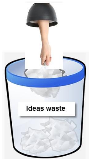 Cycling of Ideas Wastes