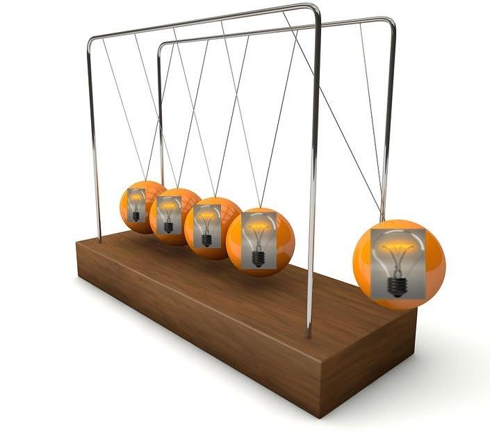 Ideas Are Like Dancing Pendulums