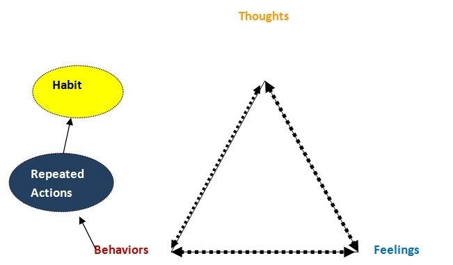 The Emerging Rethinking