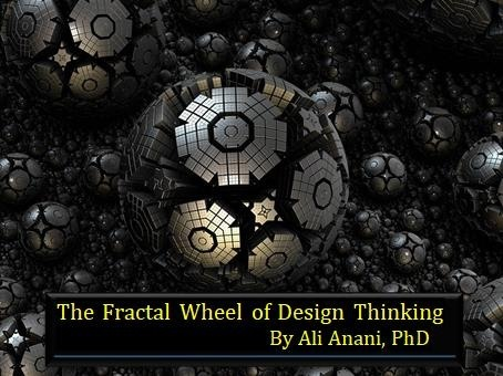 The Fractal Wheel of Design Thinking