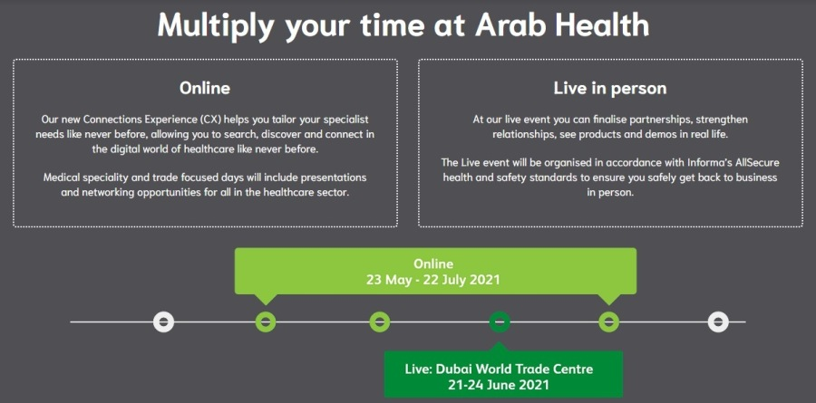 Multiply your time at Arab Health  Online Live in person Our rem Comins Eapermnce (CX) heli you koer yous specced J Ll Tey J TT Te pp J  EE  The Live event wil be orgon ted in occardonce with inkorma's ASecuse.  JE [Ter em PRE J Tree PT td in person  © © © © o  Live: Dubai World Trode Centre 21-24 June 2021