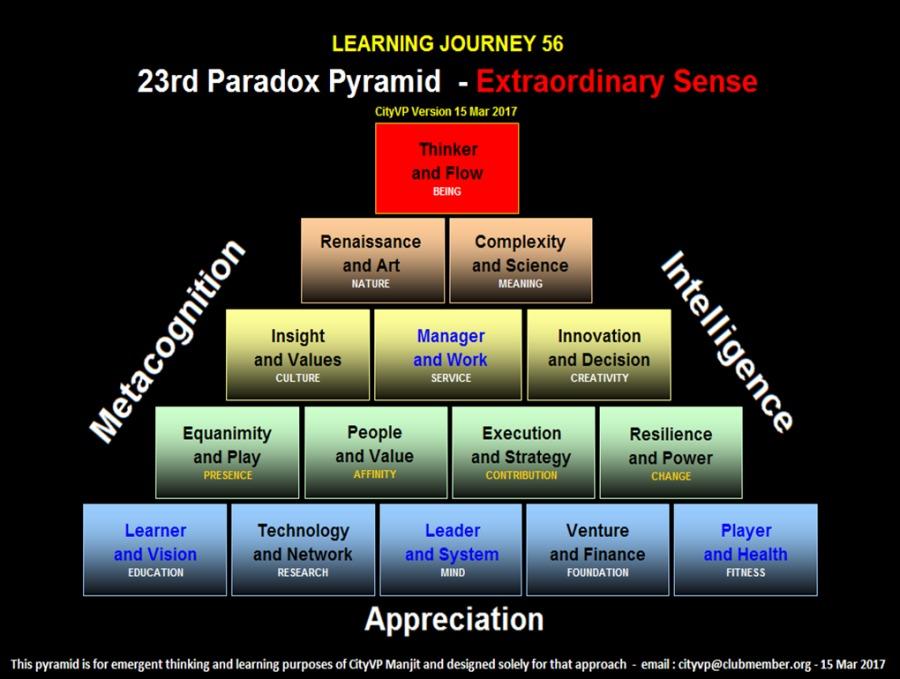 Extraordinary SenseCognitive Resolve<br /> <br />  <br /> <br /> SI OE REET I SPIRIT physical Resolve