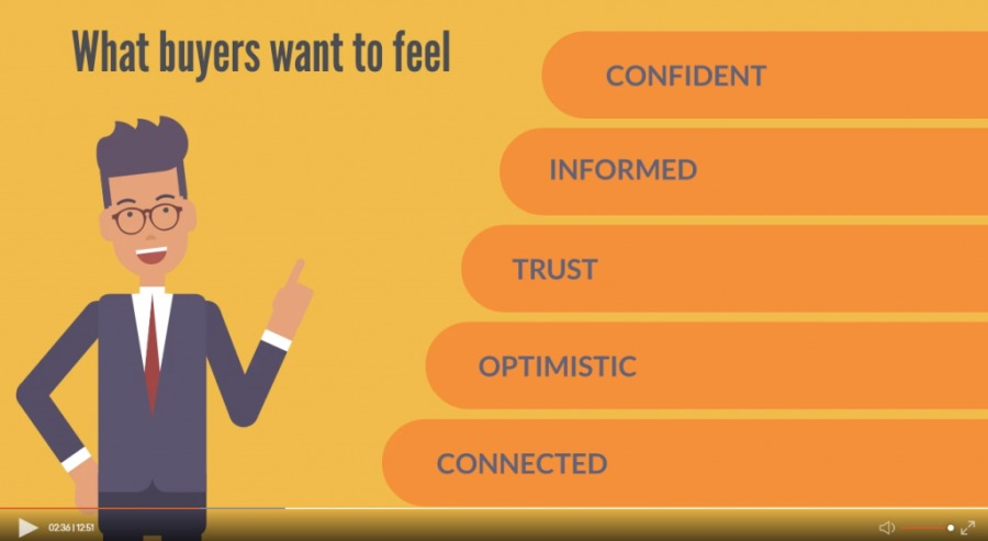 Sales Tips for 2021What buyers want to feel CONE  an INFORMED  at TRUST             OPTIMISTIC  CONNECTED