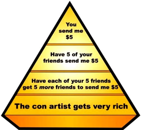 Turn Getting Scammed Into Gold.friends send me $5 get 5 more friends to send me $5 The con artist gets very rich