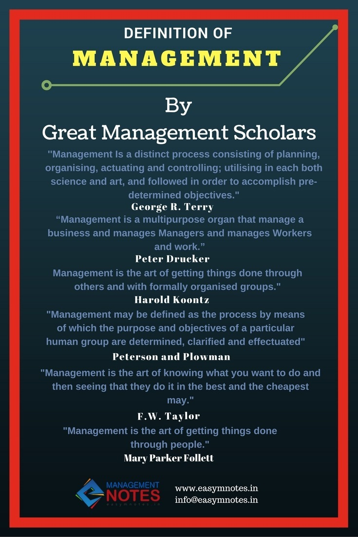 """LITT TINS MANAGEMENT  By Great Management Scholars  """"Management Is a distinct process consisting of planning, organising, actuating and controlling; utilising in each both science and art, and followed in order to accomplish pre- determined objectives.""""  George R. Terry """"Management is a multipurpose organ that manage a business and manages Managers and manages Workers. and work."""" Peter Drucker Management is the art of getting things done through others and with formally organised groups."""" Harold Koontz """"Management may be defined as the process by means of which the purpose and objectives of a particular human group are determined, clarified and effectuated"""" Peterson and Plowman """"Management is the art of knowing what you want to do and then seeing that they do it in the best and the cheapest may."""" F.W. Taylor """"Management is the art of getting things done through people."""" Mary Parker Follett  WWW.easymnotes.in info@easymnotes.in"""