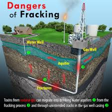 """Hydraulic fracturing     Hydraulic tractariug, bo cabed  fracking,  fraciag Bydrofracking tracing, tracing, id bydrotracturiag, o 4 wel stimalation technique voice the Factenng of bedrock formations By a pressured bquid The process iovoives The Bigh prevare injection of *Hracking Bus"""" (primarily water, contaiaiag nd of other proppasts suspended with the od of Bickening ageats) ipto 4 wellbore i cin i th dep tock Aris Crongh Ooh mated Rs primis, 40d bine wil fiw mar fey Whea the Enibatks porte © removed From the wel, smal grams of bydrael fac  Ean (shor saad o shmimsem ride bod ths Farrres pemleh        Hydranke fractenag began 5 an experiment i 1947, 4nd the fist commercially saccenstal application followed in 150 As of 2017, 2 5 fuilioa """"trac jobs"""" Aud beet: performed worldwide 0a oil nd gas wells over ope milkor of ow within the USili Such trestmeat no areal cena to ahve sega ov res i shale 1, 13 5, ight of, 424 con seam gas wells 1] Some bydeaslc fractures can itn erica ves ov Bm i Dlg sad hyde fractariag have made the USTTed States 3 Bajos crust ol exportes 43 of  61 but faakage of milhine, a. pomertol wr           Induced hydraulic fracturing     PE Ly ve ete gun  Process type Mechs  LE  sectoral  =  rca  or wuts  used bi) Tacreased od 43d gu production from the decade loag tracking boom As bed to lowe: prices fof coesumers, with 'be stare of bousebold (Lome going 10 rare  eons     Hydraulic tractanag ts highly controversial Us! I's proposeats advax, te economic benetts mote exteasmvely  accessdle Pydrocarboas [4152] as well 4s replacing coal with astaral which Desmond kd Ja' arbeic C0, salad  Oppoaeets of tracking argue that thew aw oatwighed by the ir}     