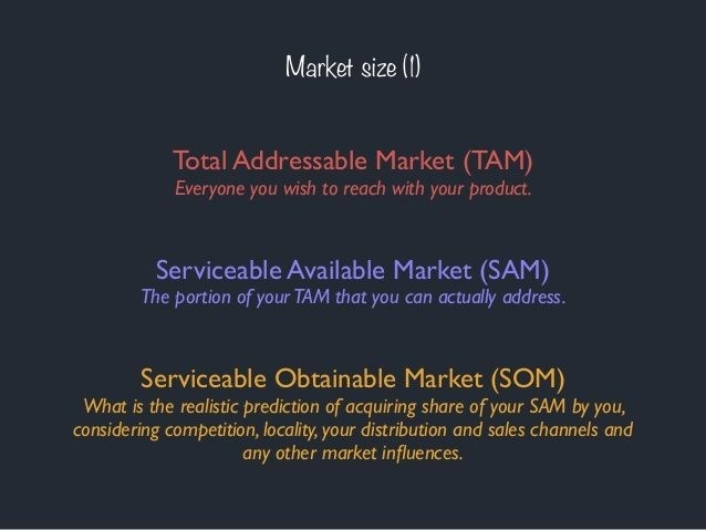 Market size (I)  Total Addressable Market (TAM)  Everyone you wish to reach with your product i  Serviceable Available Market (SAM) The portion of your TAM that you can actually address  Serviceable Obtainable Market (SOM) What is the realistic prediction of acqurng share of your SAM by you, considering competion, kocaiity, your distribution and sales channels and any other market influences