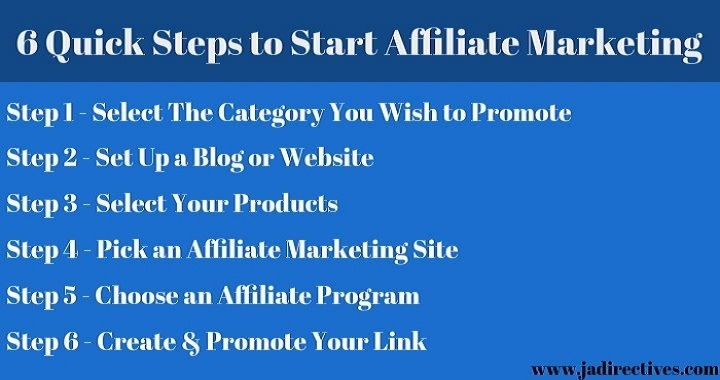 6 Quick Steps to Start Affiliate Marketing