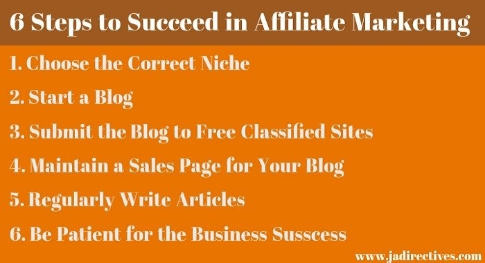 6 Steps to Succeed in Affiliate Marketing 1. Choose the Correct Niche  2. Start a Blog  3. Submit the Blog to Free Classified Sites  1. Maintain a Sales Page for Your Blog  5. Regularly Write Articles  6. Be Patient for the Business Susscess Cm pr
