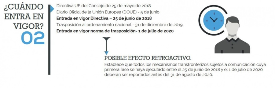 {CUANDO Directive UE del Conseo de 26 de mayo de 2038 Norio Ofcial 60 1a Unis Europea (DOUE) 5 do ENTRA EN | entrada en vigor Drectiva - 25 de junio de 2018 02 Entrada en vigor norma de Lrasposcion. 1 de ube de 2020 »  POSIBLE EFECTO RETROACTIVO.     § stiablece que 1000s 05 Mecanmmos ranslronten 70s Setos a con Drimen fase 56 haya GCULACO Entre of 26 GR No Ge 2018 y 6 1 30 JU 3 2020 aberdn se repOMacos antes del 3: 3 agOSIO de 2070