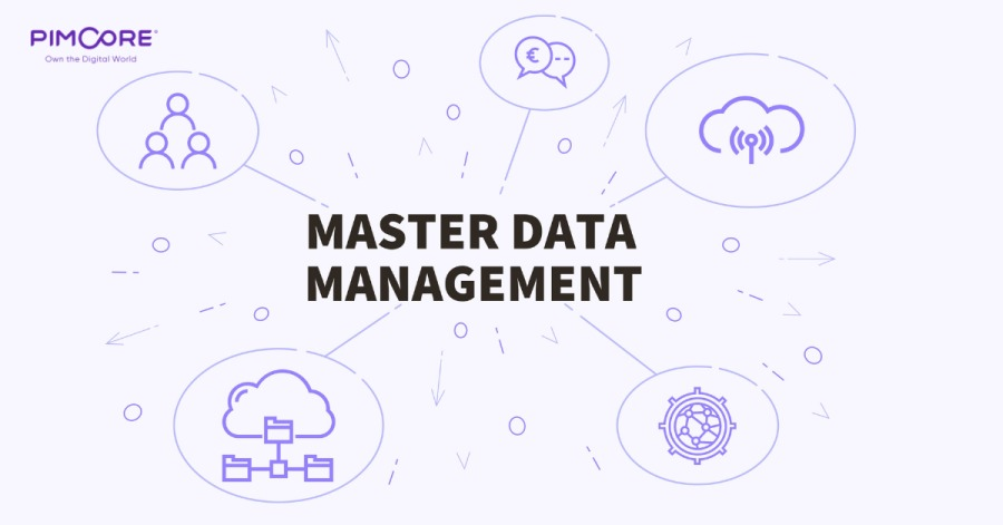 PIMCORE & N Y  Ah Cp) MASTER DATA MANAGEMENT
