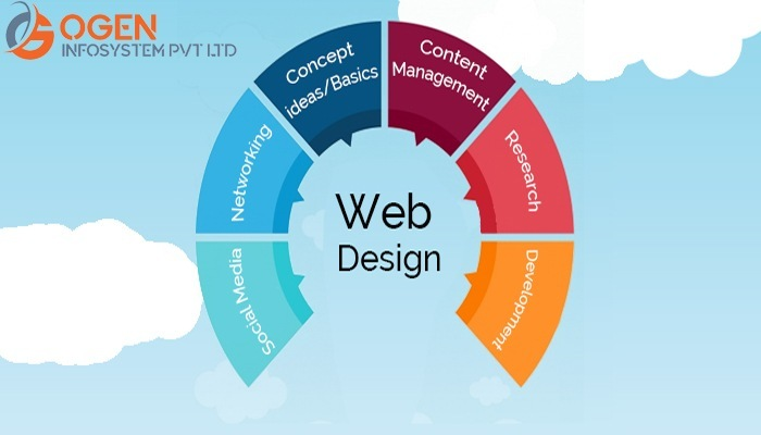 Finding Good Website Design Firm – Remarkable Secrets to Your SuccessCall £3 Web  A Design i
