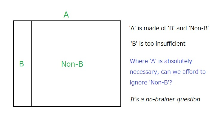 A<br /> <br />  <br /> <br />  <br /> <br />  <br /> <br /> It's a no