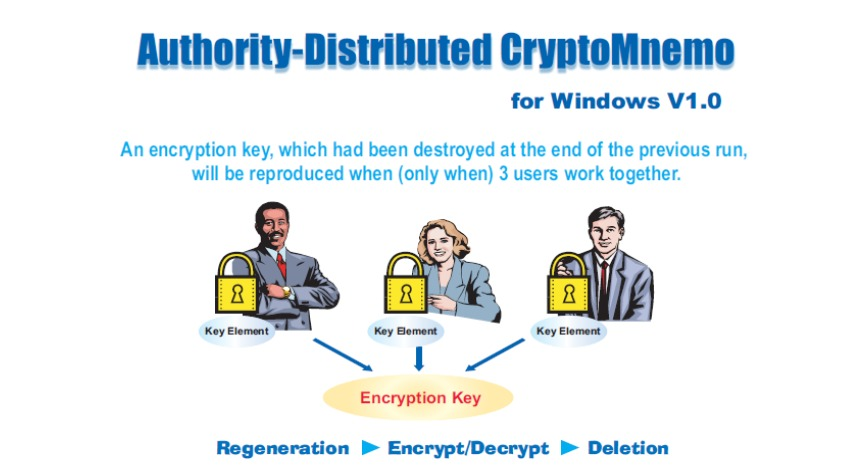 Authority-Distributed CryptoMnemo  for Windows V1.0  An encryption key, which had been destroyed at the end of the previous run, will be reproduced when (only when) 3 users work together.     Encryption Key  Regeneration B Encrypt/Decrypt > Deletion