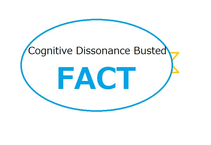 Cognitive Dissonance Busted<br /> <br /> FACT