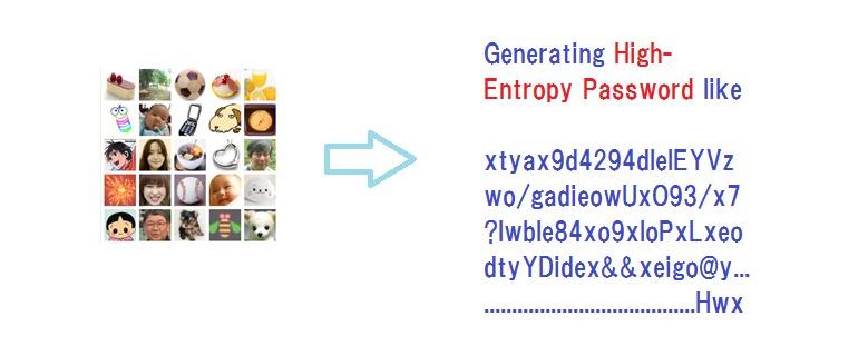 Expanded Password System: 'Image-to-Code Converter'DED «0<br /> <br /> RaHP<br /> BOP v6<br /> mee<br /> <br /> gr  ar<br /> <br /> Generating High-<br /> Entropy Password like<br /> <br /> xtyax9d4294dlelEYVz<br /> wo/gadieowUx093/x7<br /> ?lwble84x09xloPxLxeo<br /> dtyYDidex&&xeigo@y...