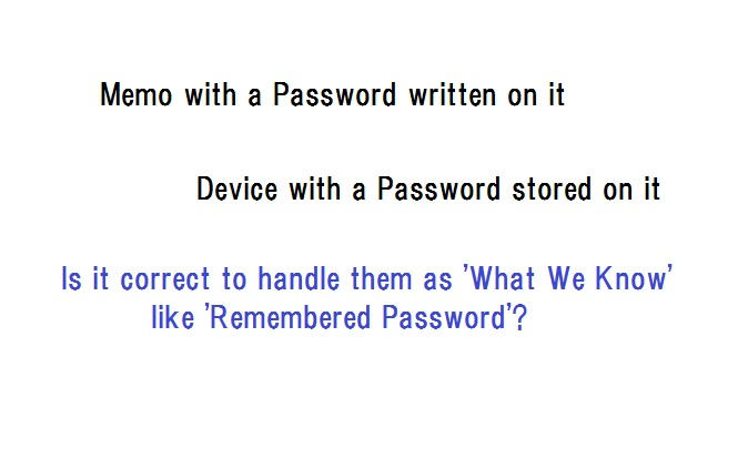 """'Improvised' 2-factor authentication everyone can deploy right now at no costMemo with a Password written on it<br /> <br /> Device with a Password stored on it<br /> <br /> Is it correct to handle them as 'What We Know'<br /> like """"Remembered Password'?"""