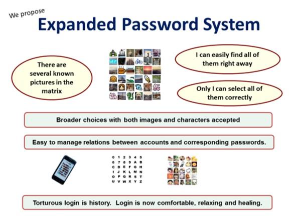 SC4cL.jpegDED<br /> <br /> RDaDHP<br /> BOP v6<br /> mec Ne<br /> <br /> gr  ar<br /> <br /> Generating High-<br /> Entropy Password like<br /> <br /> xtyax9d4294dlelEYVz<br /> wo/gadieowUx093/x7<br /> ?lwble84x09xloPxLxeo<br /> dtyYDidex&&xeigo@y...