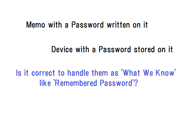 """Memo with a Password written on it  Device with a Password stored on it  Is it correct to handle them as 'What We Know' like """"Remembered Password'?"""