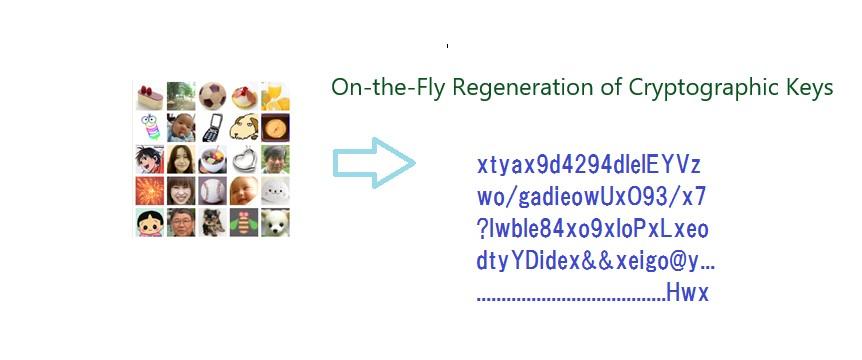 On-the-Fly Regeneration of Cryptographic Keys<br /> <br /> ROS<br /> LJ 00<br /> afson xtyax9d4294dIelEYVz<br /> BRus wo/gadieowlUx093/x7<br /> oREeBL ?2IwbleB4x09xIoPxLxeo<br /> dty YDidex&&xeigo@y...
