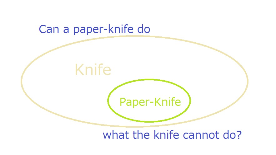 The Tremendous Power of PINCan a paper-knife do<br /> <br /> what the knife cannot do?