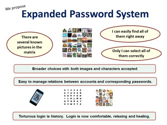 """Who Adopted Expanded Password System and for What""""Expanded Password System<br /> <br /> Bans & Only I can select all of<br /> BL] them correctly<br /> <br /> Broader choices with both images and characters accepted<br /> <br /> i<br /> <br />  <br /> <br />  <br /> <br />  <br /> <br />  <br /> <br /> Easy 10 manage reletons between accounts and corresponding passwords.<br /> <br /> &<br /> <br /> Torturous login is hstory. Login is now comfortable, relaxing and heaing<br /> <br /> SRO<br /> 250<br /> 8"""