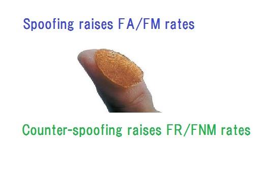 Spoofing raises FA/FM rates<br /> <br /> Counter-spoofing raises FR/FNM rates