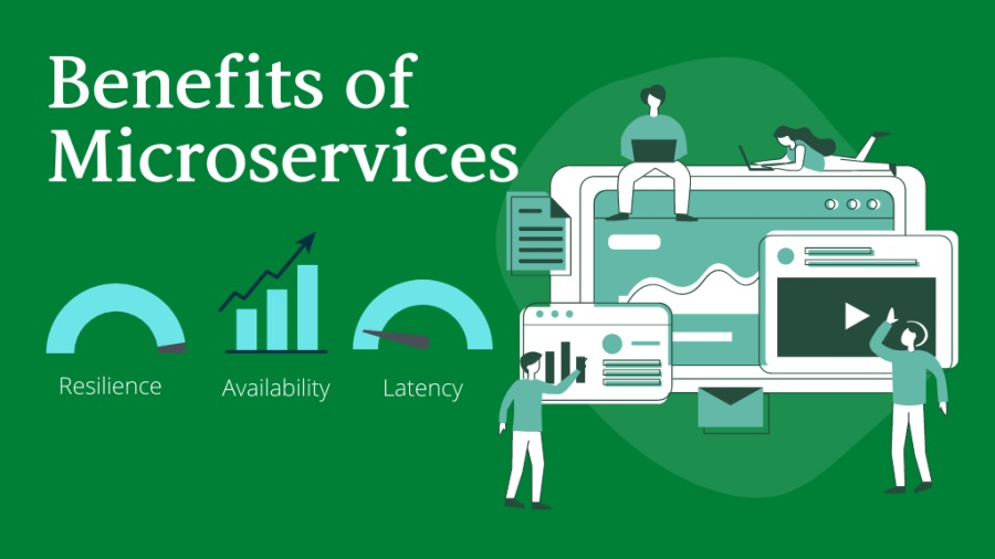 Benefits of Microservices ArchitectureBenefits of Microservices