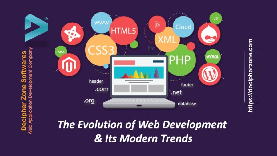 \Y4  or  https://decipherzone.com  Decipher Zone Softwares  Web Application Development Company     Hy  a _ TT  The Evolution of Web Development & Its Modern Trends