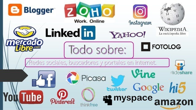 Beer AXA @ +)  utagram  ju Linked [J Yasoor EIA  He [Ldosobres] sobre; | EJromwe | se  14 < Picasa fy Vine - Google H5 wa C ~ ) myspace amazon