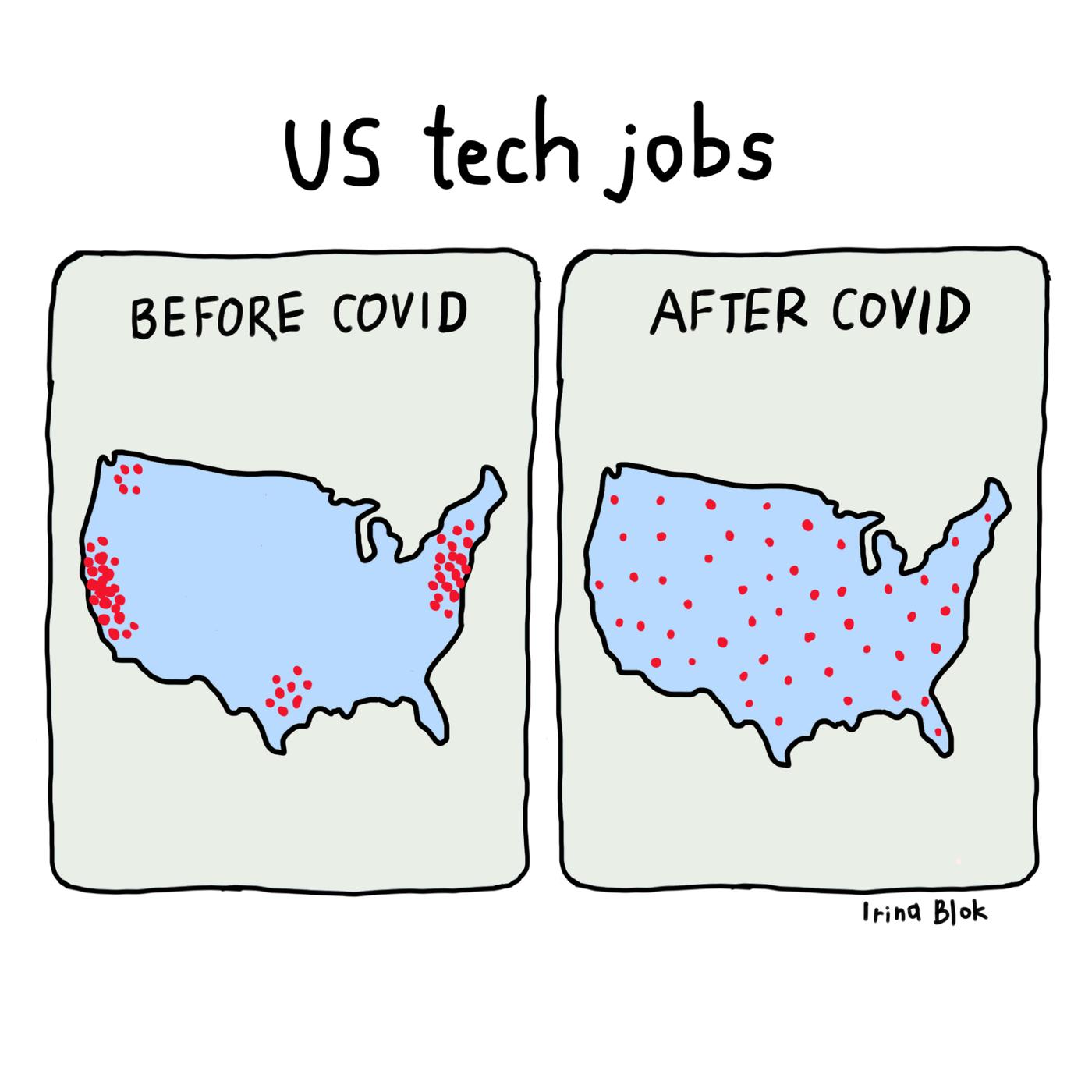 US tech jobs  BEFORE COVID AFTER CoVID     Irina Blok