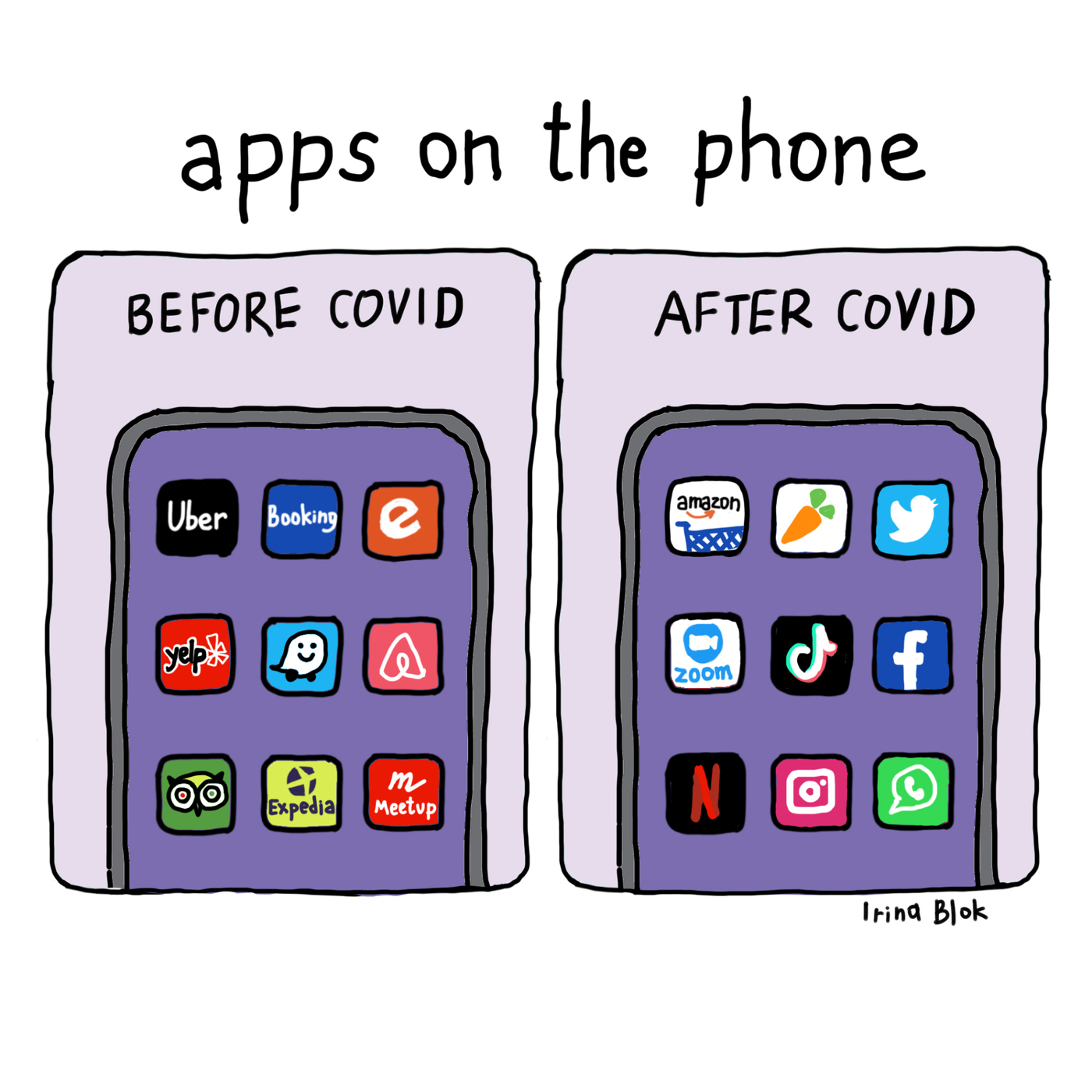 apps on the phone  BEFORE COVID AFTER CoVID  )/* (74 = GE)  m oe ea Meetup