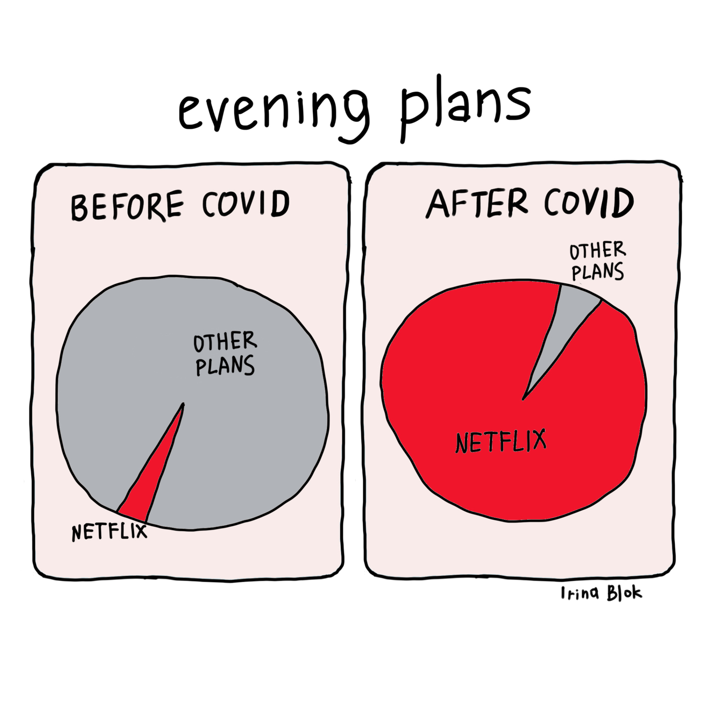 evening plans AFTER CovID  OTHER PLANS  BEFORE COVID      Irina Blok