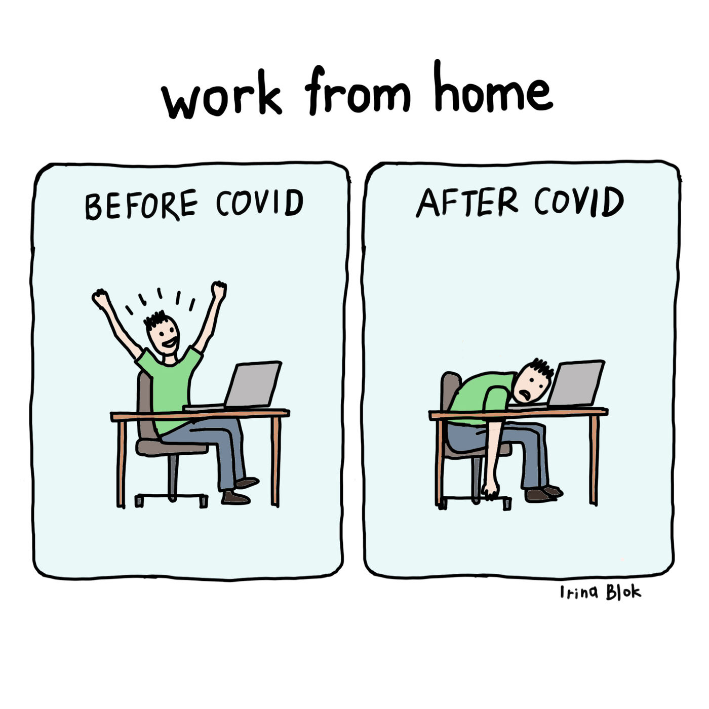 work from home  BEFORE COVID AFTER CoVID  \ Ny      Irina Blok