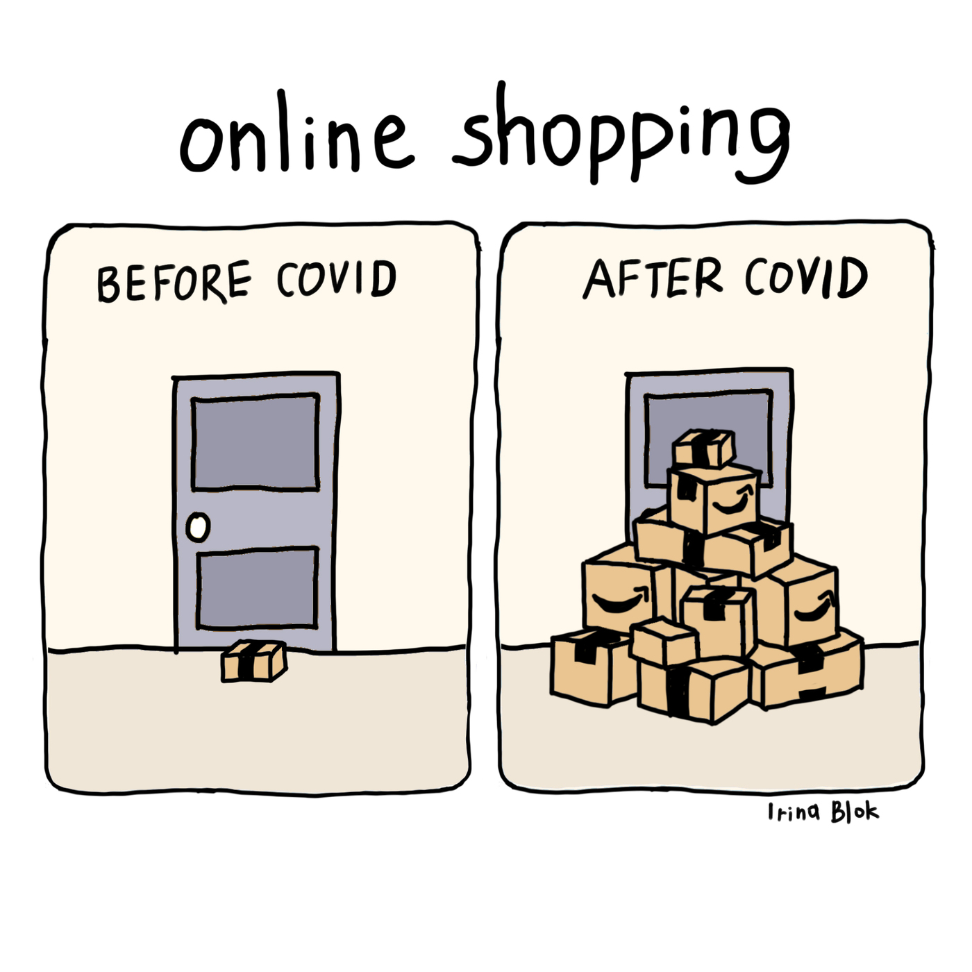 online shopping  BEFORE COVID AFTER CoVID
