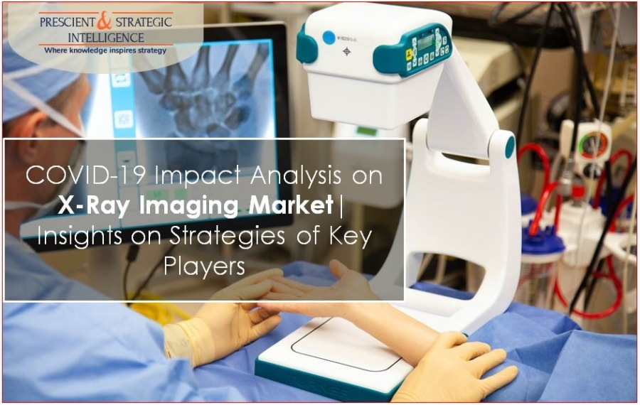 Increasing Healthcare Expenditure Driving X-Ray Imaging MarketJ PRESCIENT ( STRATEGIC : INTELLIGENCE b = Won motes vores rete . wy ~ —  s on. Strategies of Key Players