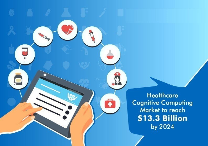 What are Factors Driving Advancement of Asia-Pacific (APAC) Healthcare Cognitive Computing Market?Healthcare Cognitive Computing Market to reach $13.3 Billion [Siz]