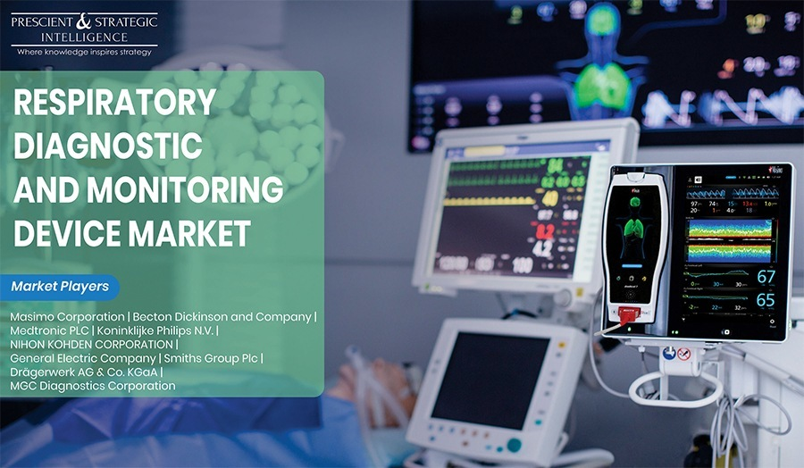 What are Factors Driving Progress of Respiratory Diagnostic and Monitoring Device Market in North America?