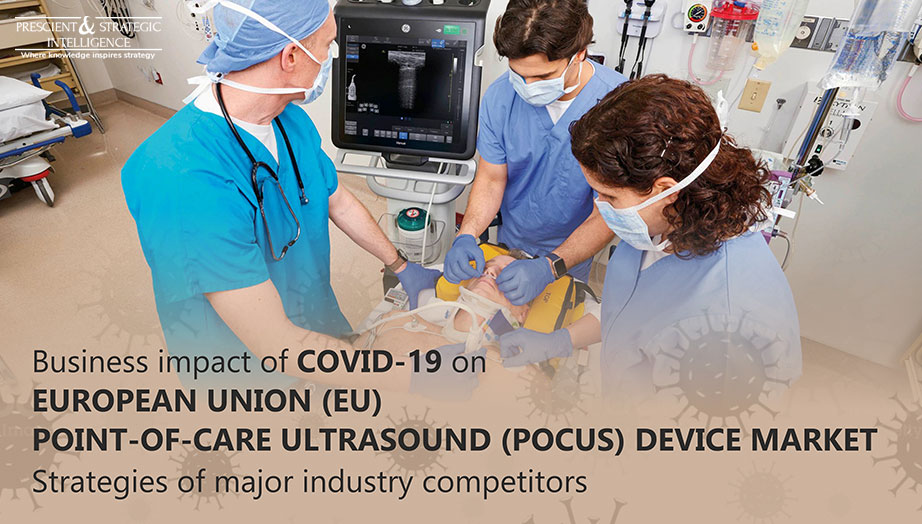 Business impact of COVID-19 on  EUROPEAN UNION (EU)  POINT-OF-CARE ULTRASOUND (POCUS) DEVICE MARKET Strategies of major industry competitors
