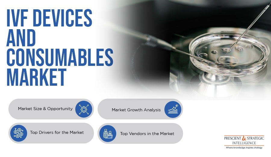 What is Future Scope of In Vitro Fertilization (IVF) Devices and Consumables Market?